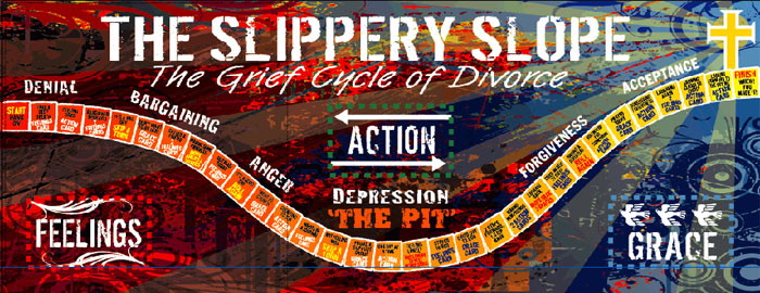 Slippery Slope Game - Journey Through Divorce
